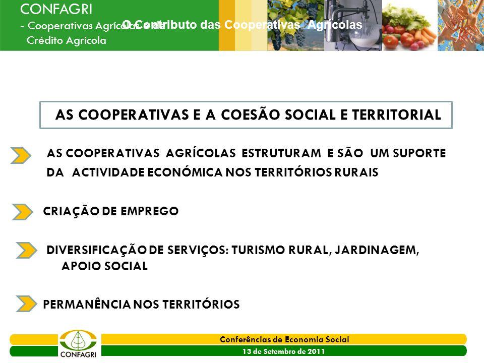 PRODER 2007 - 2013 Conferências de Economia Social 13 de Setembro de 2011 Ouvir o Sector CONFAGRI - Cooperativas Agrícolas e de Crédito Agrícola O Con