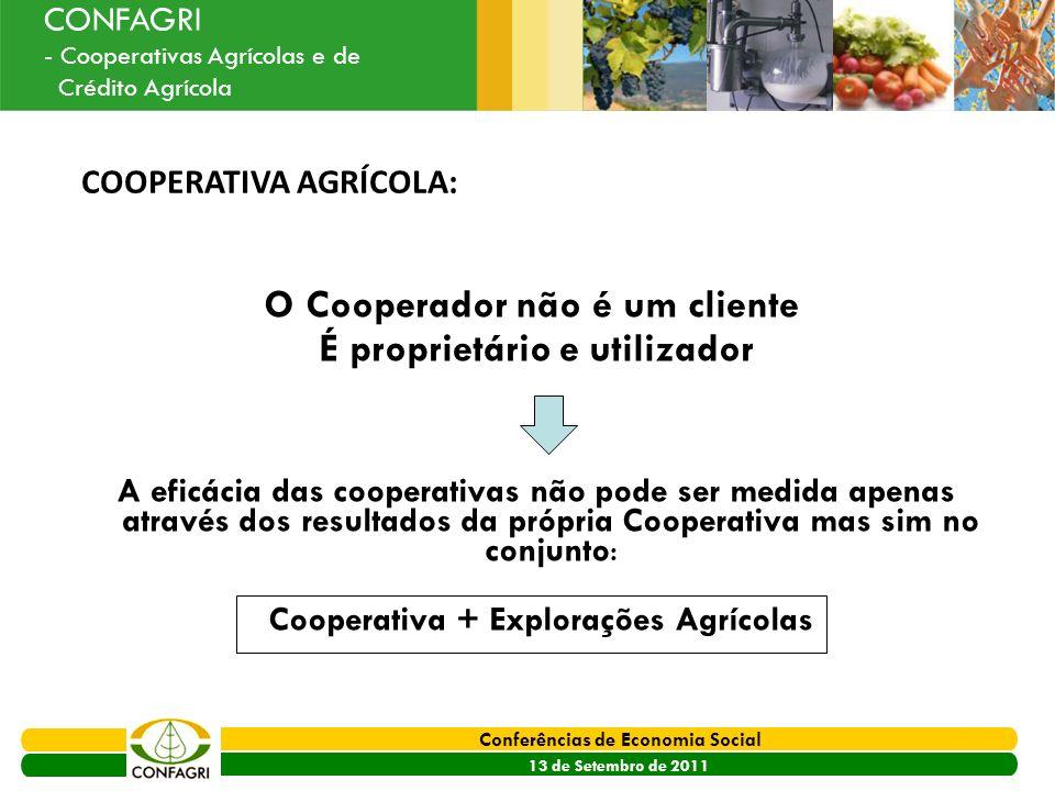 PRODER 2007 - 2013 Conferências de Economia Social 13 de Setembro de 2011 Ouvir o Sector CONFAGRI - Cooperativas Agrícolas e de Crédito Agrícola O Coo