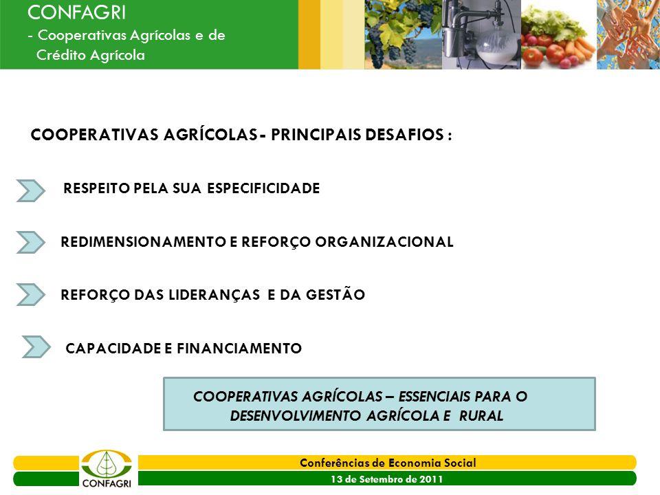 PRODER 2007 - 2013 Conferências de Economia Social 13 de Setembro de 2011 Ouvir o Sector CONFAGRI - Cooperativas Agrícolas e de Crédito Agrícola COOPE