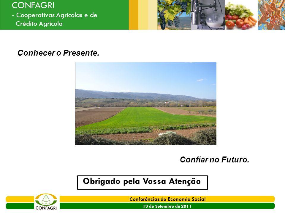 PRODER 2007 - 2013 Conferências de Economia Social 13 de Setembro de 2011 Ouvir o Sector CONFAGRI - Cooperativas Agrícolas e de Crédito Agrícola Conhe