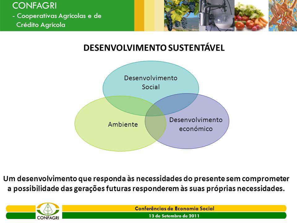 PRODER 2007 - 2013 Conferências de Economia Social 13 de Setembro de 2011 Ouvir o Sector CONFAGRI - Cooperativas Agrícolas e de Crédito Agrícola Desen