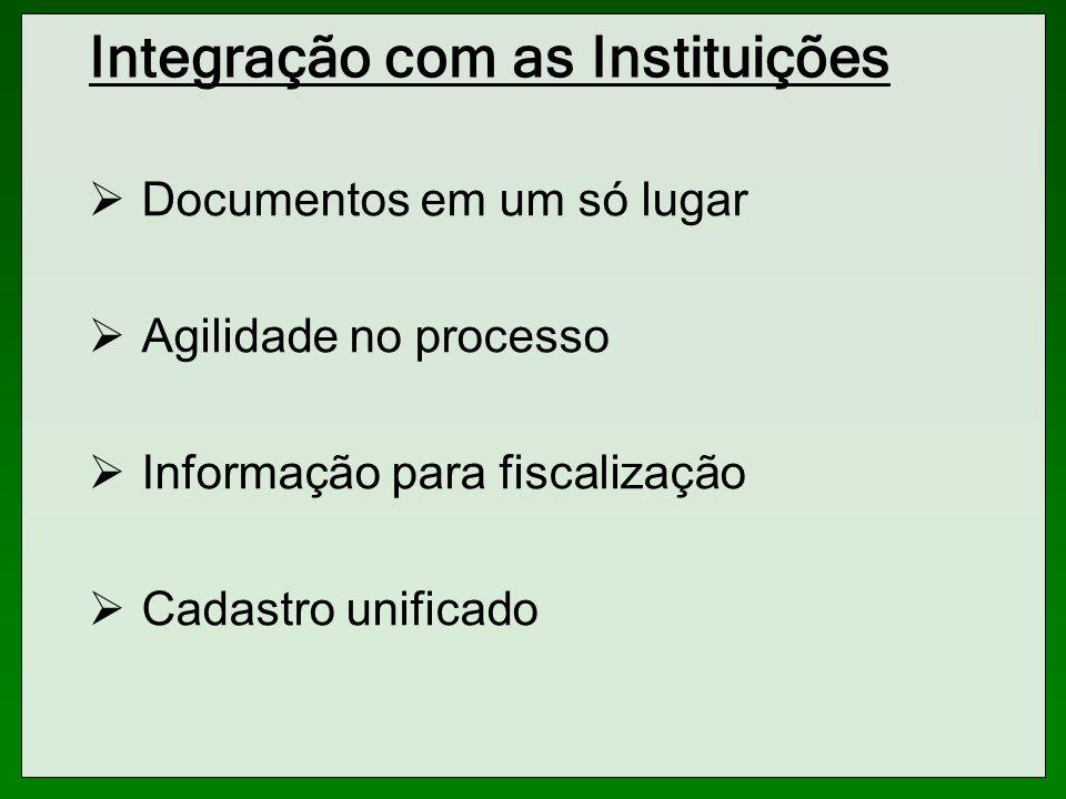 Integração com as Instituições Documentos em um só lugar Agilidade no processo Informação para fiscalização Cadastro unificado