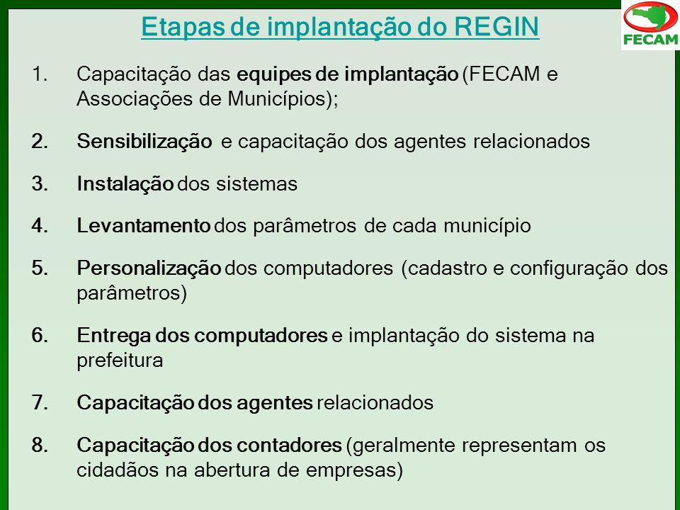 Etapas de implantação do REGIN 1.Capacitação das equipes de implantação (FECAM e Associações de Municípios); 2.Sensibilização e capacitação dos agente