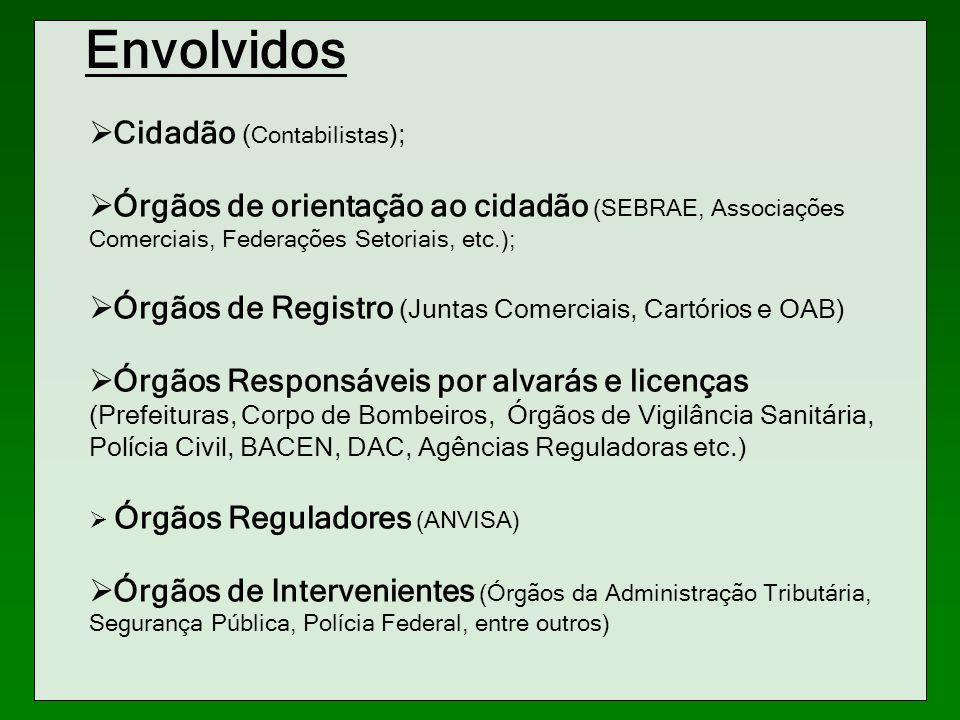 Envolvidos Cidadão ( Contabilistas ); Órgãos de orientação ao cidadão (SEBRAE, Associações Comerciais, Federações Setoriais, etc.); Órgãos de Registro