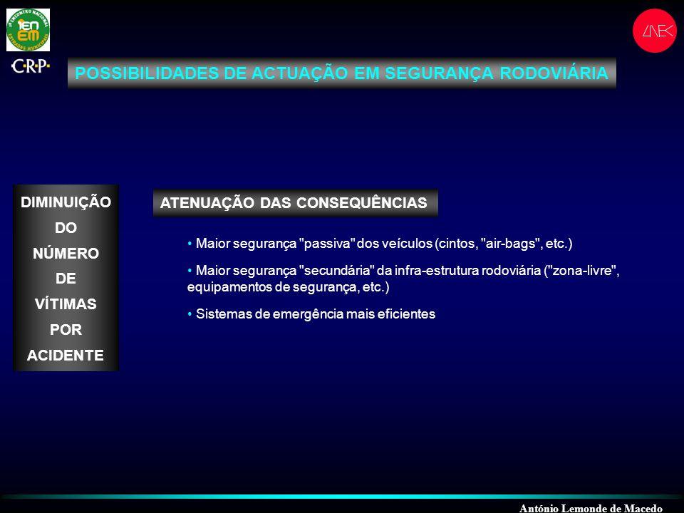 António Lemonde de Macedo INTERVENÇÕES DA ENGENHARIA PARA A SEGURANÇA DA INFRA-ESTRUTURA RODOVIÁRIA FASES PRINCIPAIS TIPOS DE ACTUAÇÃO PLANEAMENTO Avaliação de impactes na segurança da rede de estradas PROJECTO Critérios de segurança em Normas de Projecto Auditoria de segurança ao projecto CONSTRUÇÃO Segurança em zonas de obra Auditoria de segurança antes da abertura ao tráfego OPERAÇÃO Inspecções de segurança Detecção, análise e correcção de zonas de acumulação de acidentes (ZAA)