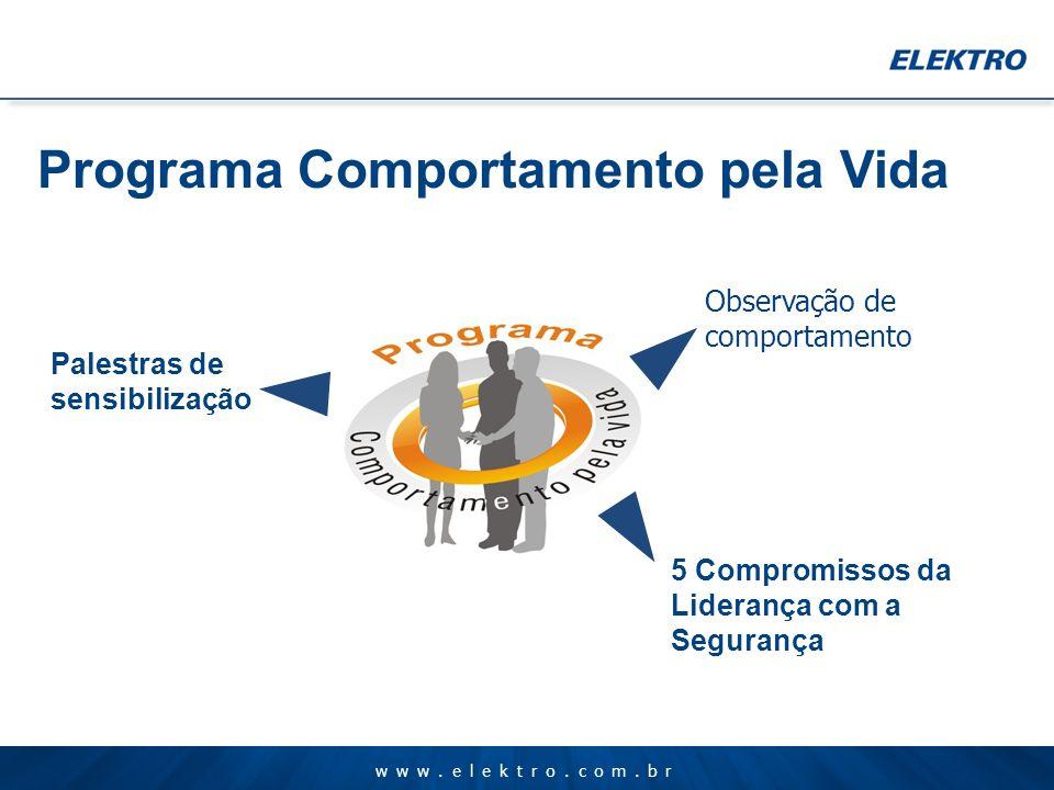 www.elektro.com.br Observação de comportamento 5 Compromissos da Liderança com a Segurança Palestras de sensibilização Programa Comportamento pela Vid
