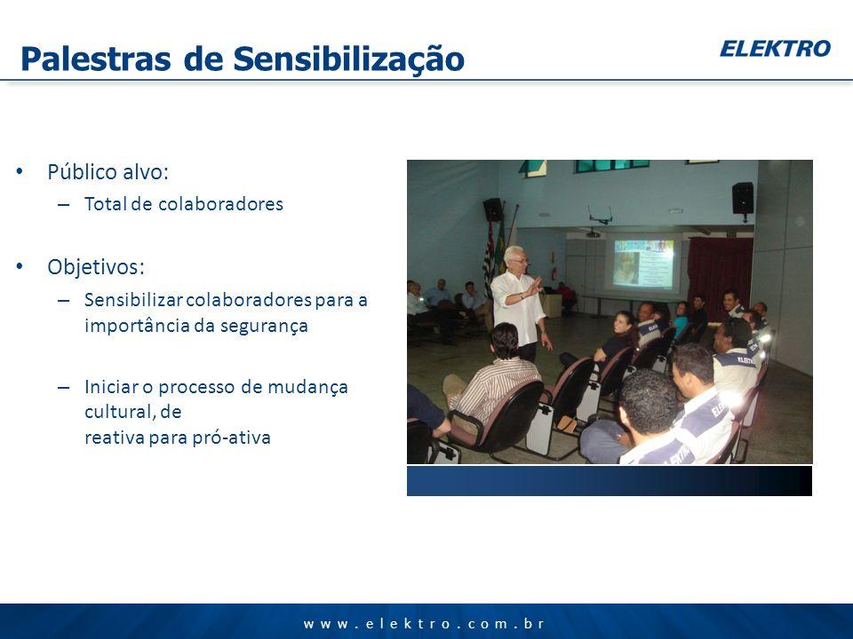 www.elektro.com.br Público alvo: – Total de colaboradores Objetivos: – Sensibilizar colaboradores para a importância da segurança – Iniciar o processo