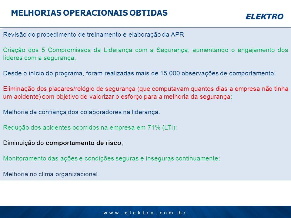 www.elektro.com.br Revisão do procedimento de treinamento e elaboração da APR Criação dos 5 Compromissos da Liderança com a Segurança, aumentando o en