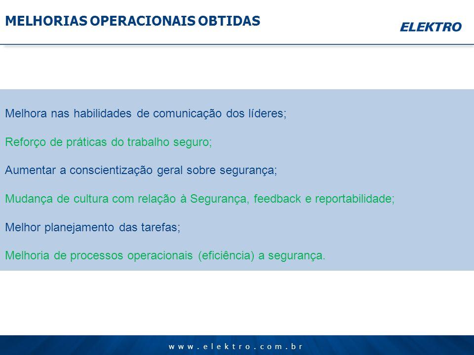 www.elektro.com.br Melhora nas habilidades de comunicação dos líderes; Reforço de práticas do trabalho seguro; Aumentar a conscientização geral sobre