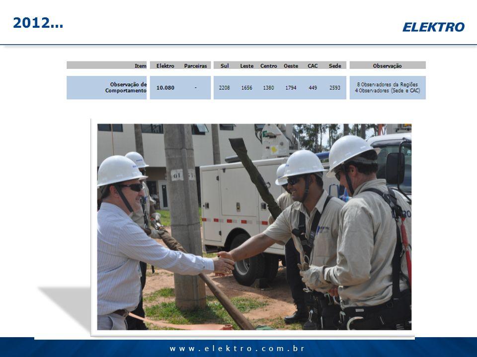 www.elektro.com.br 2012...