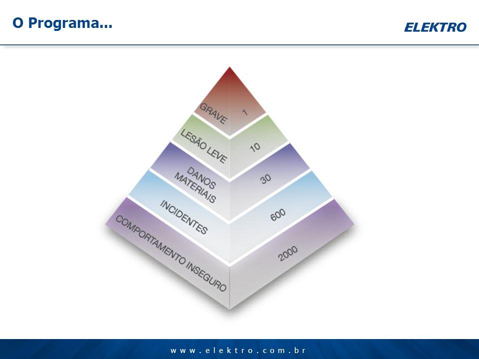 www.elektro.com.br O Programa...
