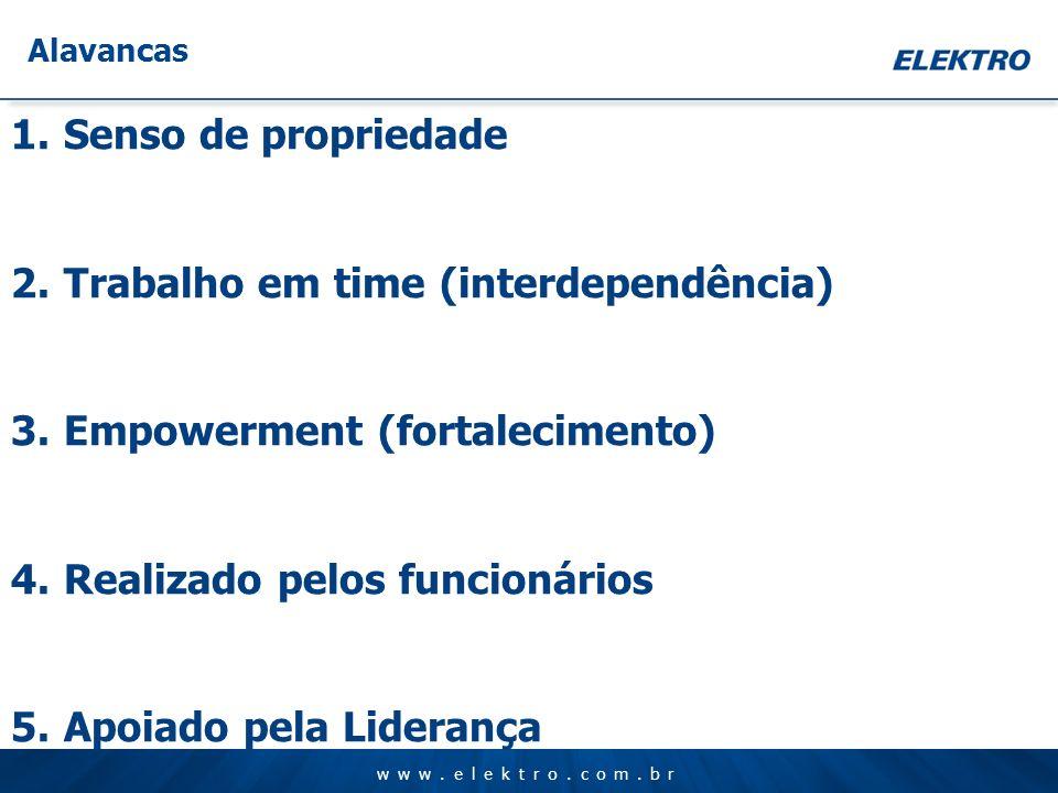 www.elektro.com.br Alavancas 1.Senso de propriedade 2.Trabalho em time (interdependência) 3.Empowerment (fortalecimento) 4.Realizado pelos funcionário
