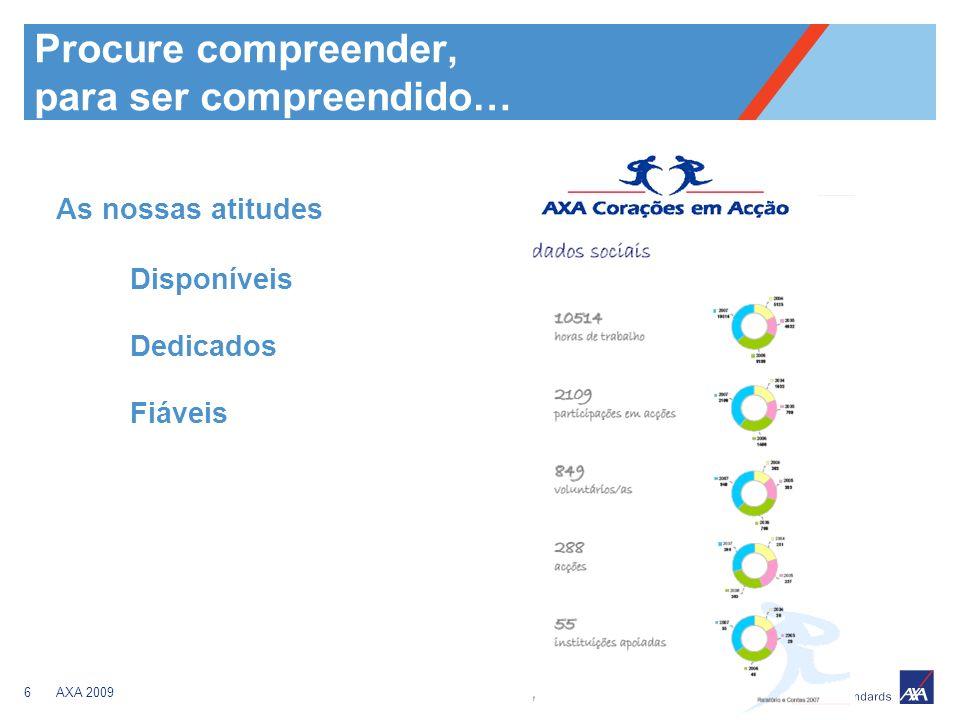 6AXA 2009 Procure compreender, para ser compreendido… As nossas atitudes Disponíveis Dedicados Fiáveis