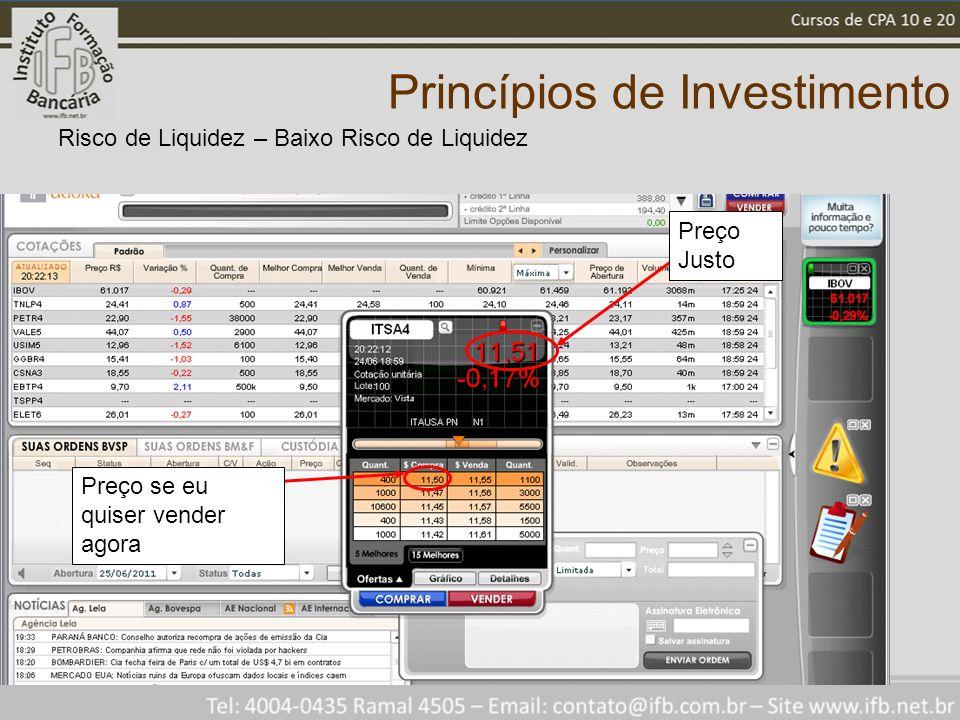 Princípios de Investimento Risco de Liquidez – Baixo Risco de Liquidez Preço Justo Preço se eu quiser vender agora