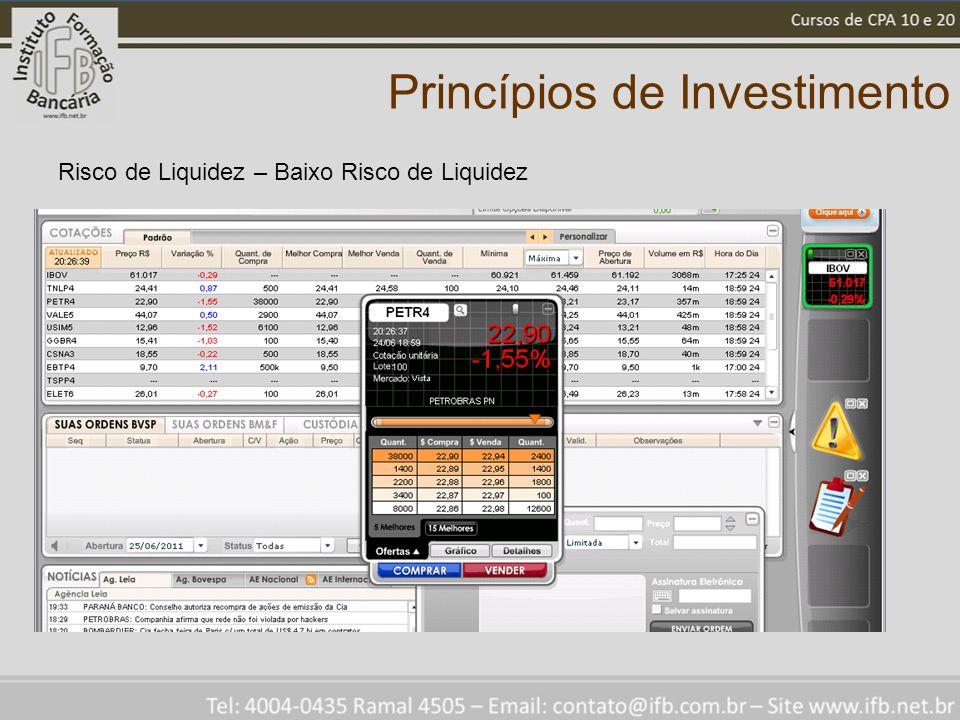 Princípios de Investimento Risco de Liquidez – Baixo Risco de Liquidez