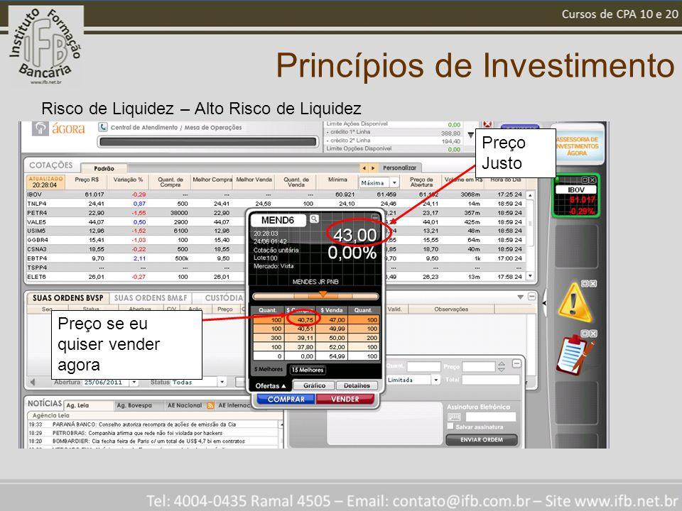 Princípios de Investimento Risco de Liquidez – Alto Risco de Liquidez Preço Justo Preço se eu quiser vender agora