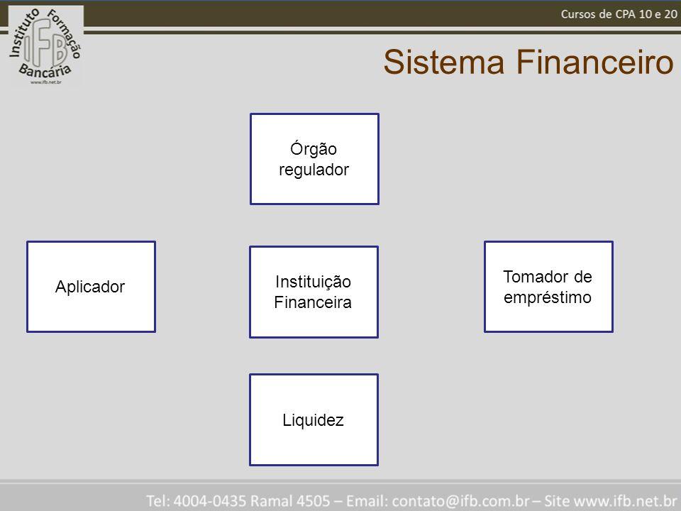 Sistema Financeiro Instituição Financeira Tomador de empréstimo Aplicador Órgão regulador Liquidez