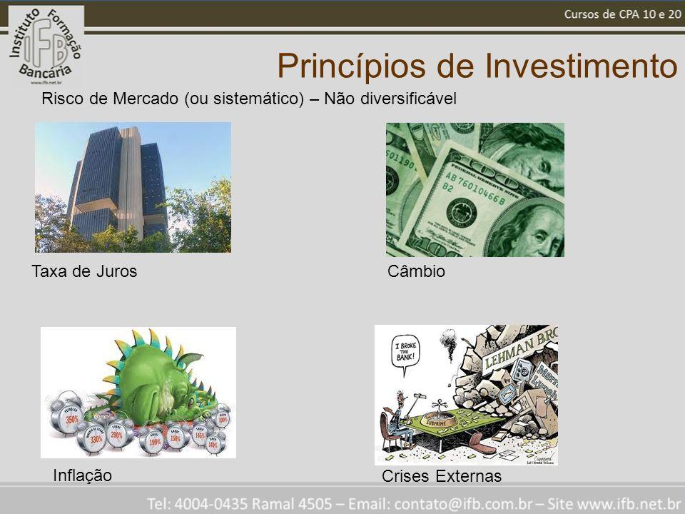 Princípios de Investimento Risco de Mercado (ou sistemático) – Não diversificável Taxa de JurosCâmbio Inflação Crises Externas