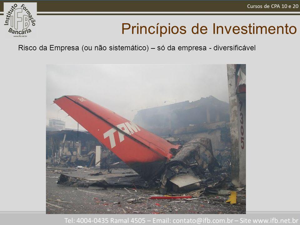 Princípios de Investimento Risco da Empresa (ou não sistemático) – só da empresa - diversificável