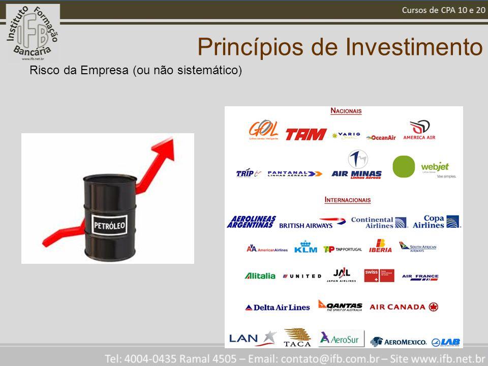Princípios de Investimento Risco da Empresa (ou não sistemático)