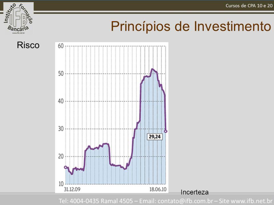 Princípios de Investimento Risco Incerteza