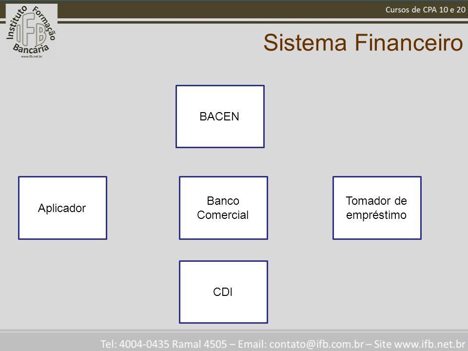 Sistema Financeiro Banco Comercial Tomador de empréstimo Aplicador BACEN CDI