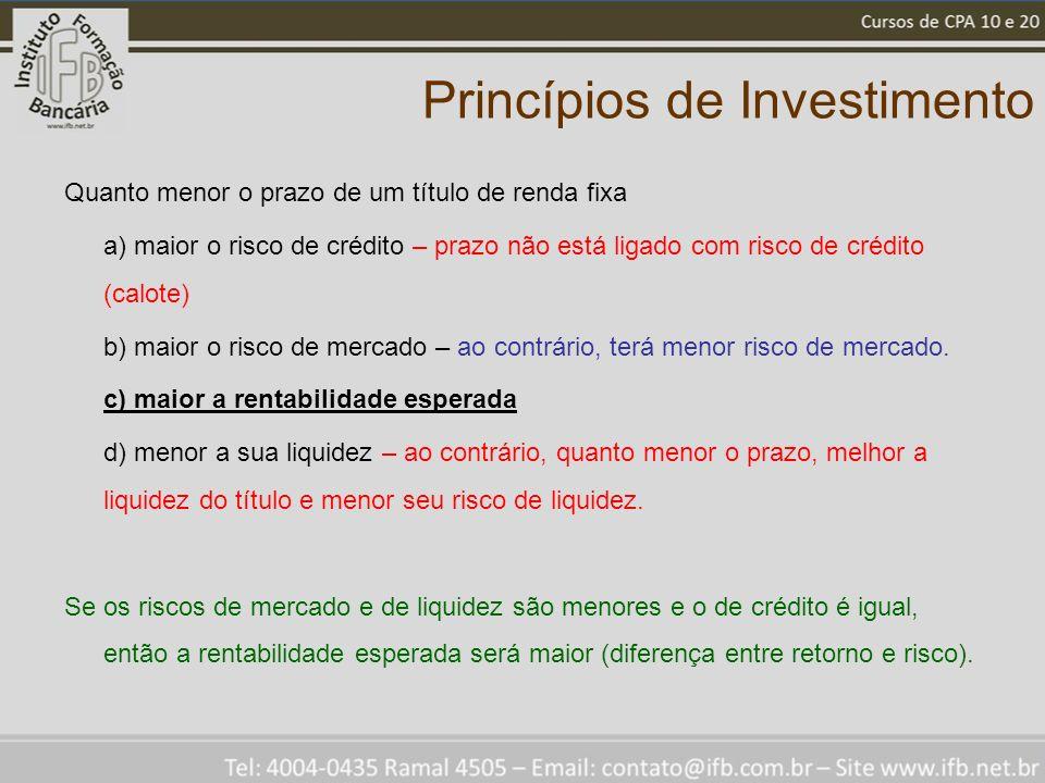 Princípios de Investimento Quanto menor o prazo de um título de renda fixa a) maior o risco de crédito – prazo não está ligado com risco de crédito (calote) b) maior o risco de mercado – ao contrário, terá menor risco de mercado.
