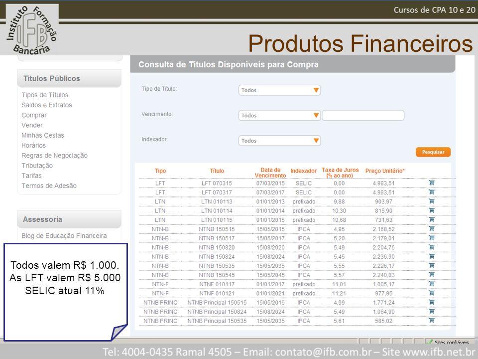 Produtos Financeiros Todos valem R$ 1.000. As LFT valem R$ 5.000 SELIC atual 11%