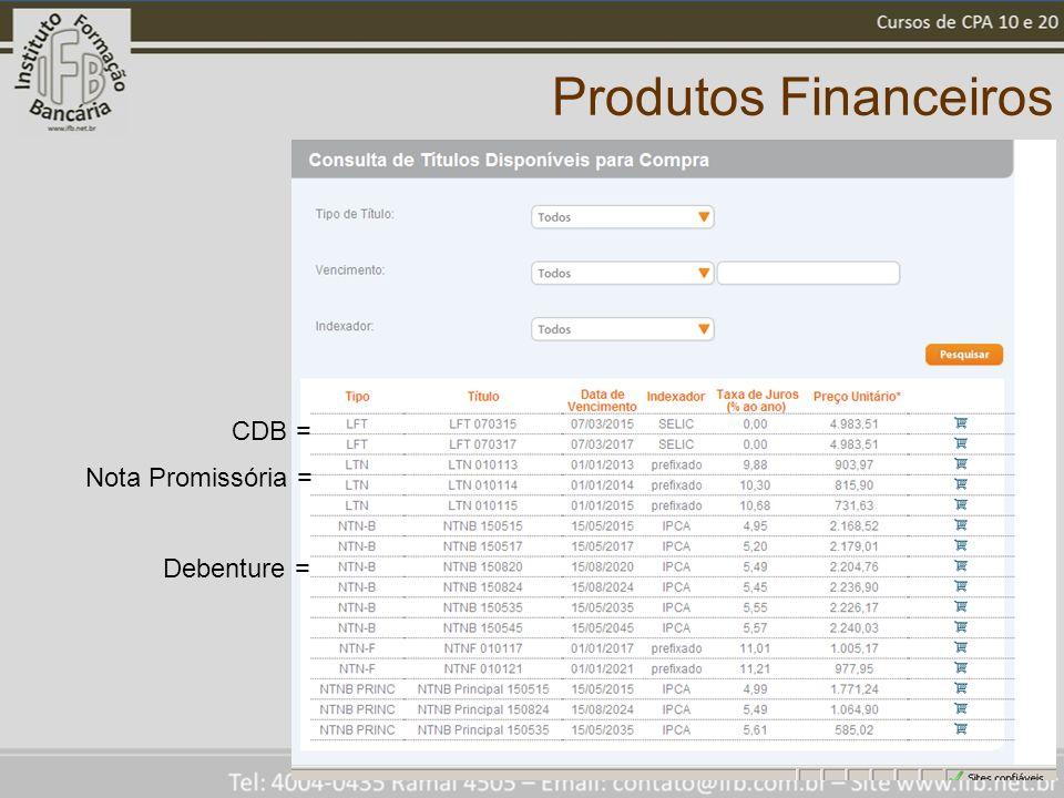 Produtos Financeiros Nota Promissória = Debenture = CDB =