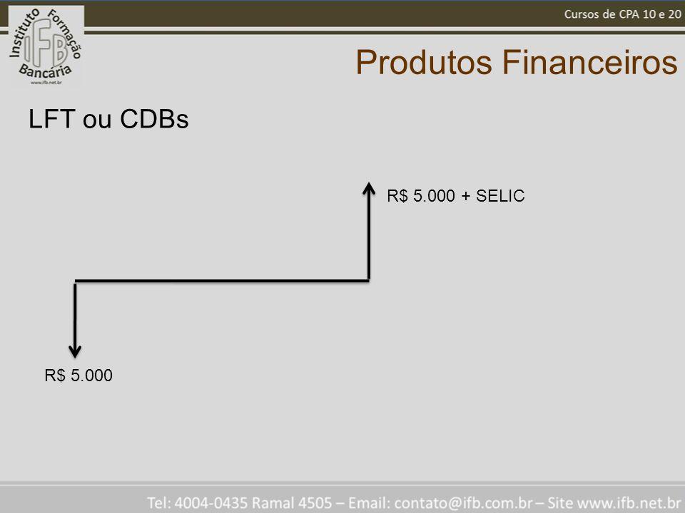 Produtos Financeiros LFT ou CDBs R$ 5.000 R$ 5.000 + SELIC