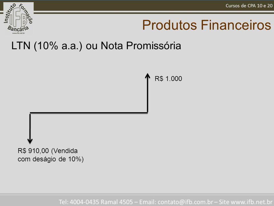 Produtos Financeiros LTN (10% a.a.) ou Nota Promissória R$ 910,00 (Vendida com deságio de 10%) R$ 1.000