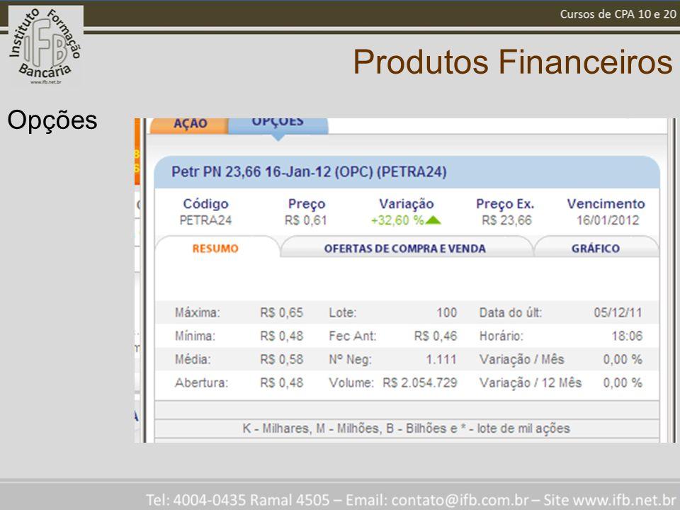 Produtos Financeiros Opções