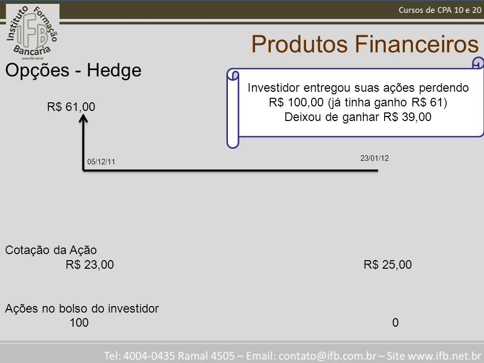 Produtos Financeiros Opções - Hedge R$ 61,00 Cotação da Ação R$ 23,00 R$ 25,00 Ações no bolso do investidor 1000 Investidor entregou suas ações perdendo R$ 100,00 (já tinha ganho R$ 61) Deixou de ganhar R$ 39,00 05/12/11 23/01/12