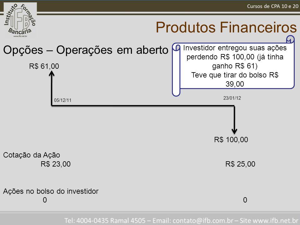 Produtos Financeiros Opções – Operações em aberto R$ 61,00 Cotação da Ação R$ 23,00 R$ 25,00 Ações no bolso do investidor 00 Investidor entregou suas