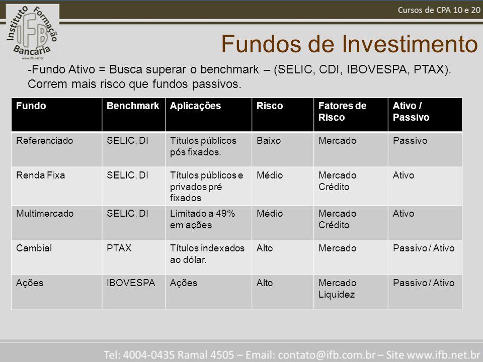 Fundos de Investimento -Fundo Ativo = Busca superar o benchmark – (SELIC, CDI, IBOVESPA, PTAX). Correm mais risco que fundos passivos. FundoBenchmarkA