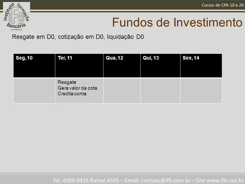 Fundos de Investimento Seg, 10Ter, 11Qua, 12Qui, 13Sex, 14 Resgate Gera valor da cota Credita conta Resgate em D0, cotização em D0, liquidação D0