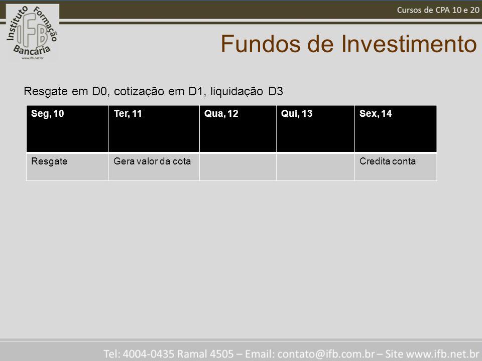Fundos de Investimento Seg, 10Ter, 11Qua, 12Qui, 13Sex, 14 ResgateGera valor da cotaCredita conta Resgate em D0, cotização em D1, liquidação D3