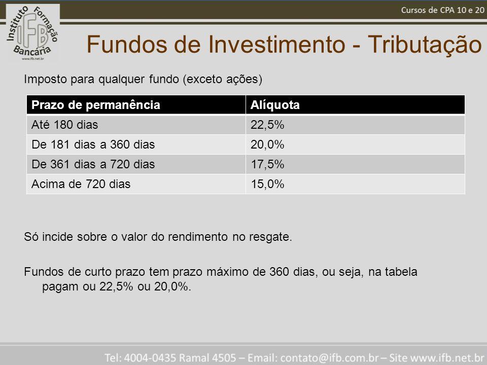 Fundos de Investimento - Tributação Prazo de permanênciaAlíquota Até 180 dias22,5% De 181 dias a 360 dias20,0% De 361 dias a 720 dias17,5% Acima de 720 dias15,0% Imposto para qualquer fundo (exceto ações) Só incide sobre o valor do rendimento no resgate.