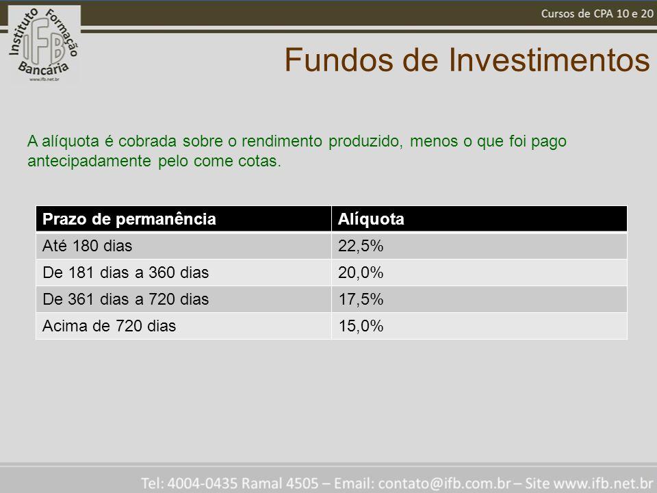 Fundos de Investimentos Prazo de permanênciaAlíquota Até 180 dias22,5% De 181 dias a 360 dias20,0% De 361 dias a 720 dias17,5% Acima de 720 dias15,0%