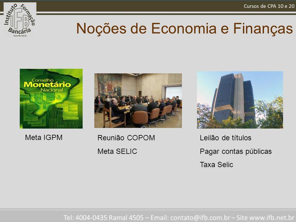 Noções de Economia e Finanças Meta IGPM Reunião COPOM Meta SELIC Leilão de títulos Pagar contas públicas Taxa Selic