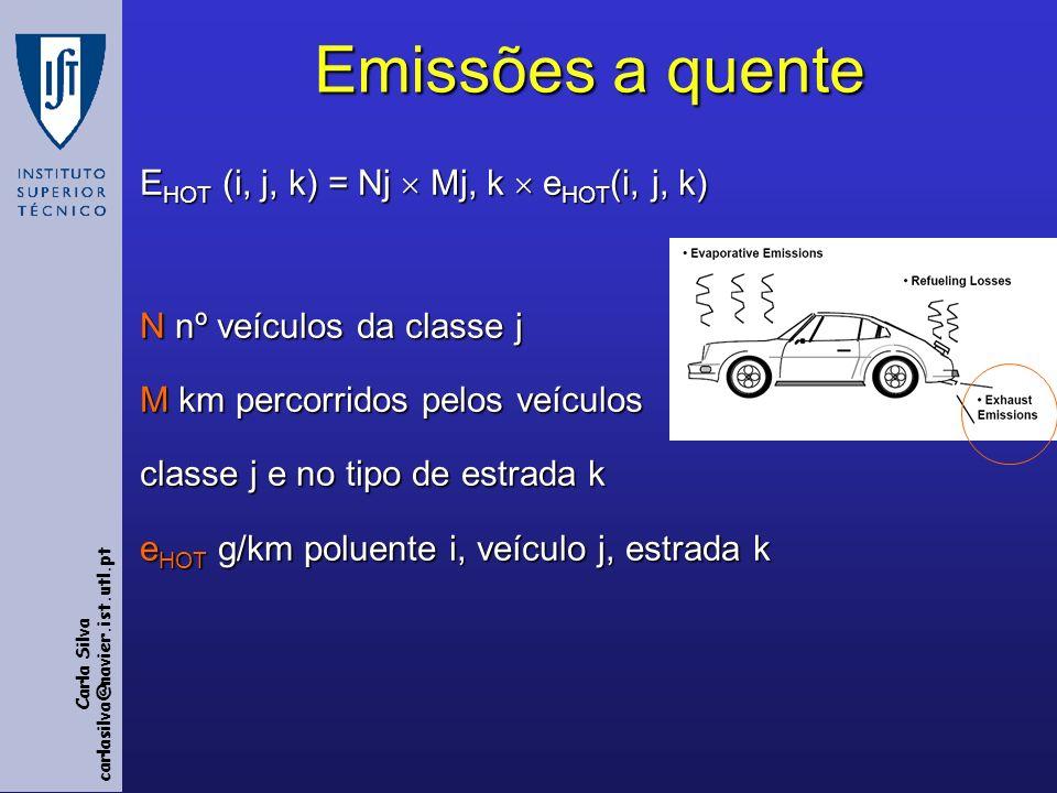 Emissões a quente E HOT (i, j, k) = Nj Mj, k e HOT (i, j, k) N nº veículos da classe j M km percorridos pelos veículos classe j e no tipo de estrada k e HOT g/km poluente i, veículo j, estrada k