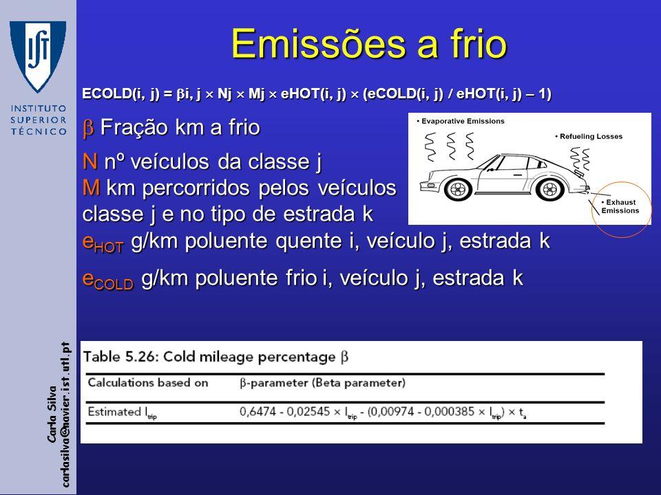 Carla Silva carlasilva@navier.ist.utl.pt Emissões a frio ECOLD(i, j) = i, j Nj Mj eHOT(i, j) (eCOLD(i, j) eHOT(i, j) – 1) Fração km a frio Fração km a frio N nº veículos da classe j M km percorridos pelos veículos classe j e no tipo de estrada k e HOT g/km poluente quente i, veículo j, estrada k e COLD g/km poluente frio i, veículo j, estrada k