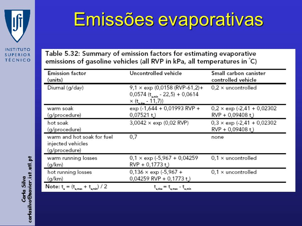 Carla Silva carlasilva@navier.ist.utl.pt Emissões evaporativas