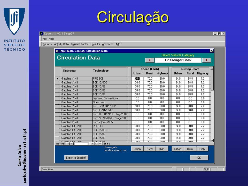 Carla Silva carlasilva@navier.ist.utl.pt Circulação