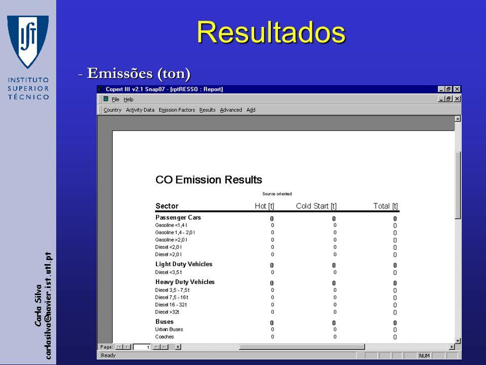 Carla Silva carlasilva@navier.ist.utl.ptResultados - Emissões (ton)