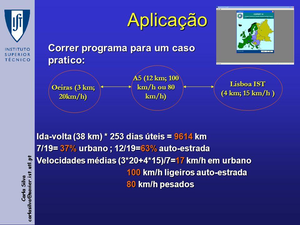 Carla Silva carlasilva@navier.ist.utl.ptAplicação Correr programa para um caso pratico: Oeiras (3 km; 20km/h) A5 (12 km; 100 km/h ou 80 km/h) Lisboa IST (4 km; 15 km/h ) Ida-volta (38 km) * 253 dias úteis = 9614 km 7/19= 37% urbano ; 12/19=63% auto-estrada Velocidades médias (3*20+4*15)/7=17 km/h em urbano 100 km/h ligeiros auto-estrada 80 km/h pesados