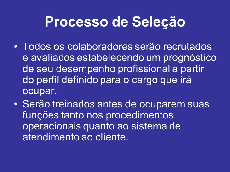Processo de Seleção Todos os colaboradores serão recrutados e avaliados estabelecendo um prognóstico de seu desempenho profissional a partir do perfil definido para o cargo que irá ocupar.