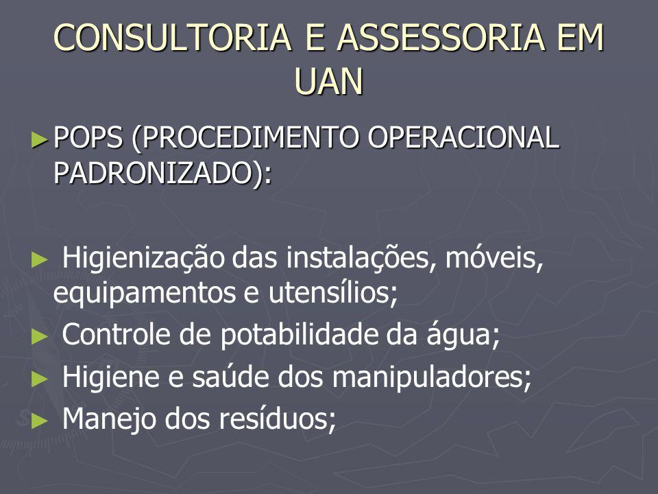 CONSULTORIA E ASSESSORIA EM UAN POPS (PROCEDIMENTO OPERACIONAL PADRONIZADO): POPS (PROCEDIMENTO OPERACIONAL PADRONIZADO): Higienização das instalações