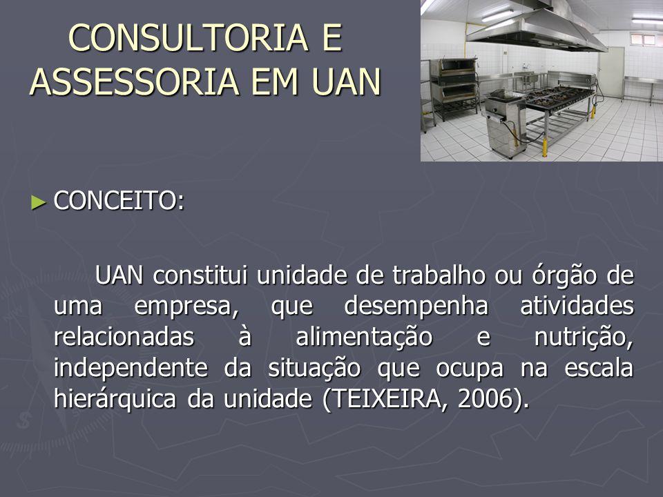 CONSULTORIA E ASSESSORIA EM UAN CONCEITO: CONCEITO: UAN constitui unidade de trabalho ou órgão de uma empresa, que desempenha atividades relacionadas