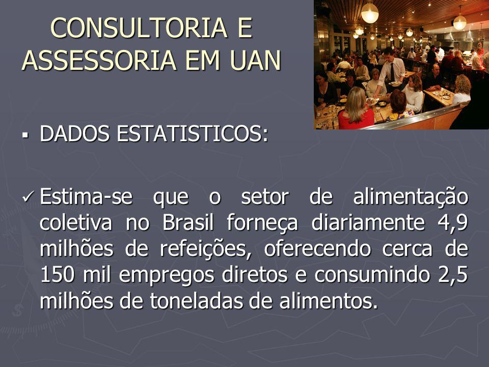 DADOS ESTATISTICOS: DADOS ESTATISTICOS: Estima-se que o setor de alimentação coletiva no Brasil forneça diariamente 4,9 milhões de refeições, oferecen